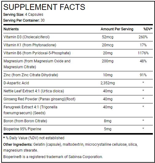Testomax ingredients