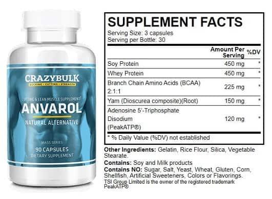 anvarol-ingredients